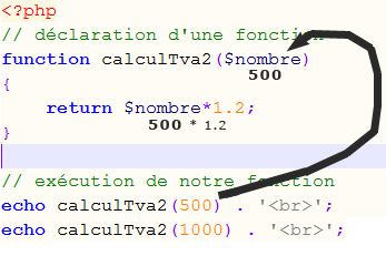 explication PHP